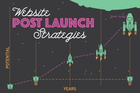 Post Launch Strategies